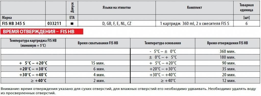 FIS HB 345 S тех.jpg