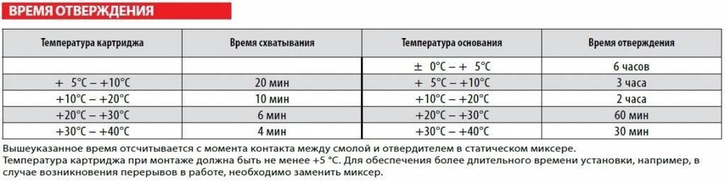 FIS VS тех..jpg