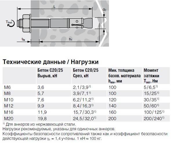 бетон с 16 20 расшифровка